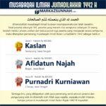 HASIL MUSABAQAH ILMIAH MARKAZSUNNAH.COM BULAN JUMADILAKHIR 1442 H